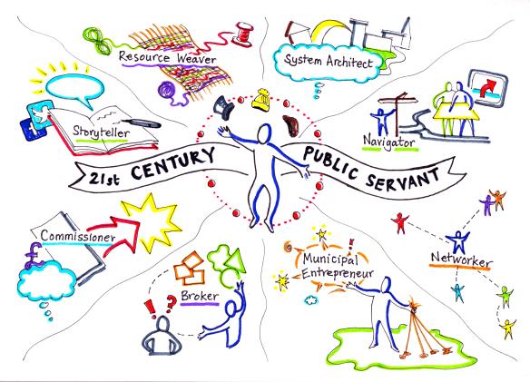 21st-public-servant